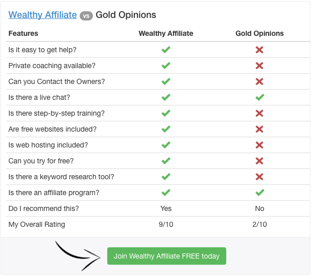 wealthy affiliate vs gold opinions