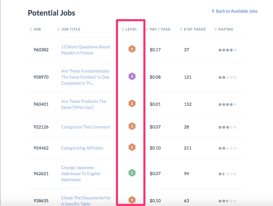 clixsense-tasks-potential-jobs